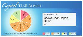 Tear Report
