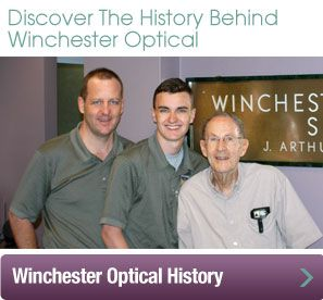 Winchester Optical History