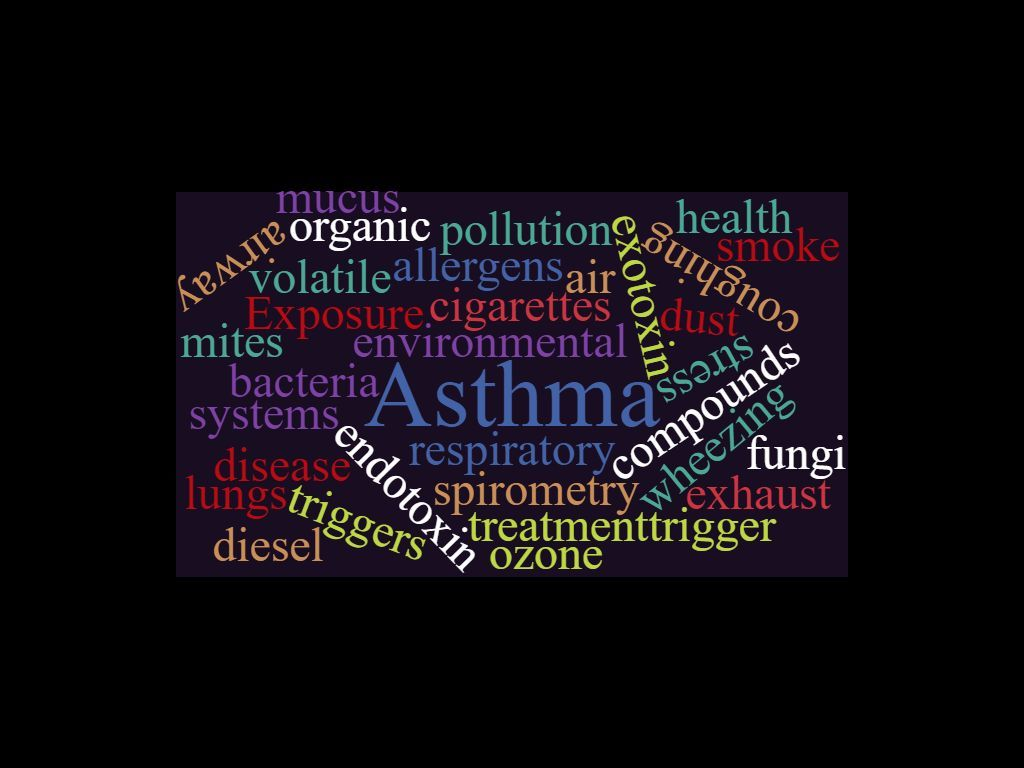 Evidence of air pollution exposure and new asthma onset: further justification for cleaner air