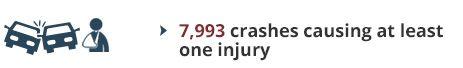 7993-crashes