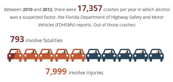 fatalities-injuries