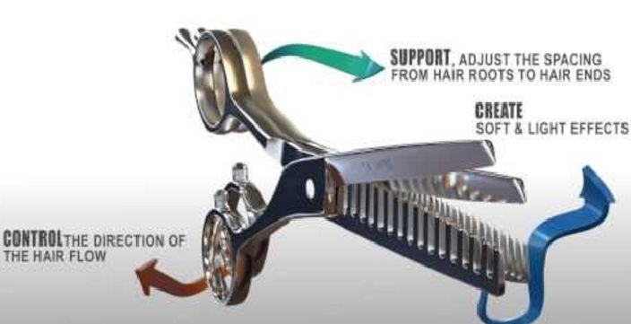 Taichi Scissor Texturizing Series Specs