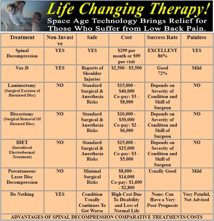 life changing therapy