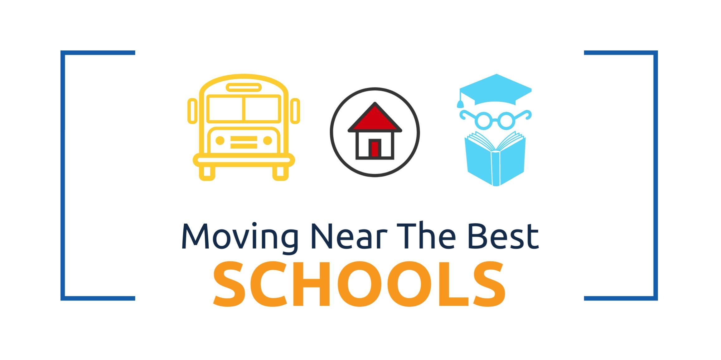 Buying For The Right Schools
