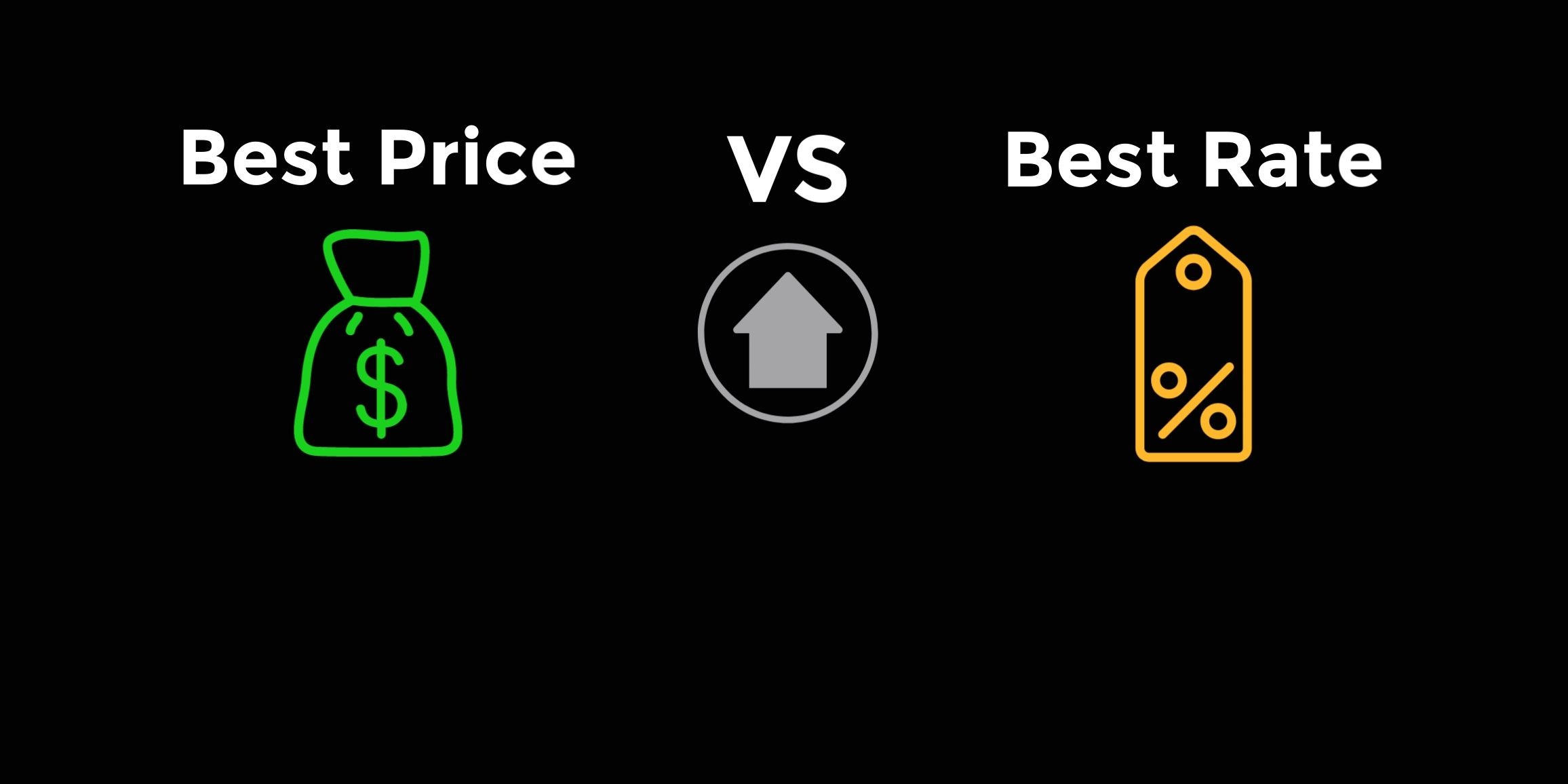 The Best Price vs. The Best Interest Rate