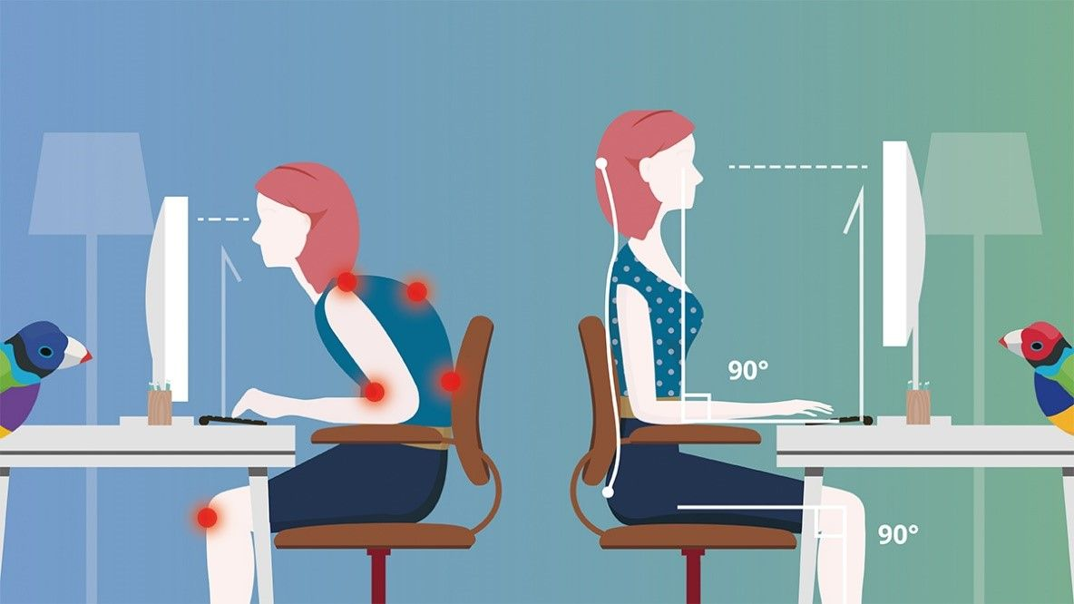 Ergonomics: Why Does Posture Matter?
