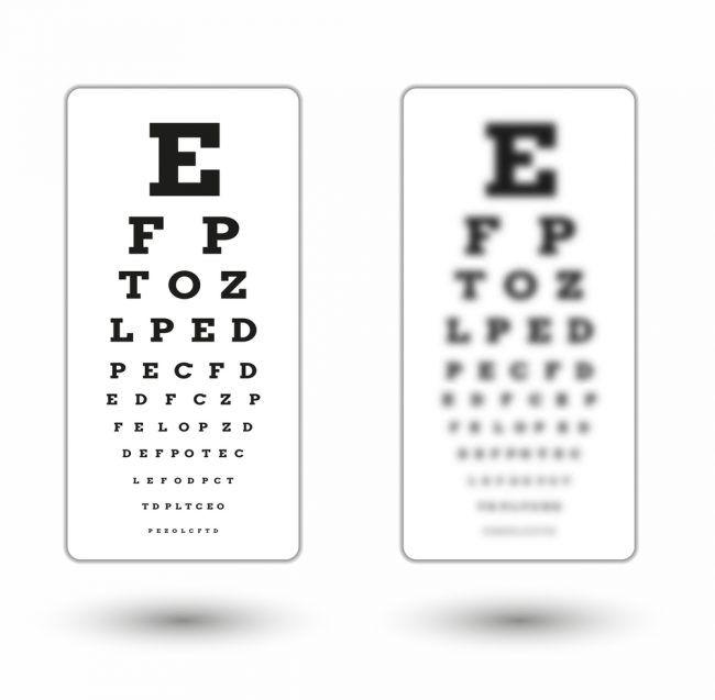 6 Eye Exam Services You Need Annually