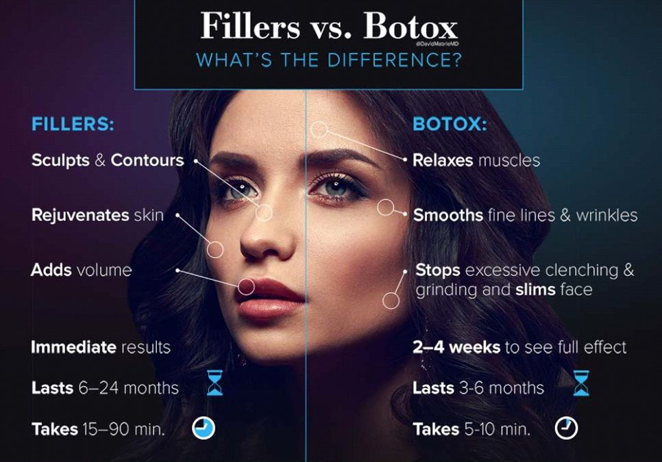 Cosmetic Injectables 101: Fillers vs Botox