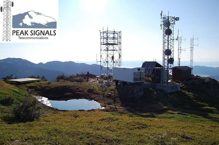 peak signals project