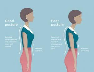 May: National Posture Month