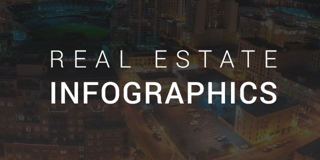 real estate infographics