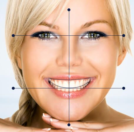 Facial Aesthetic Dentistry