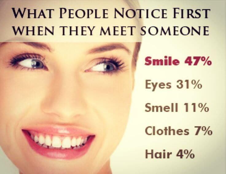 what people notice first when they meet someone